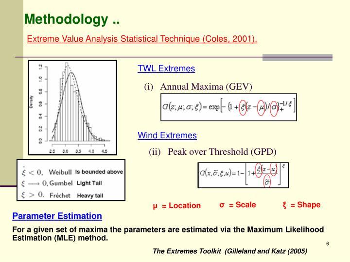 Methodology ..