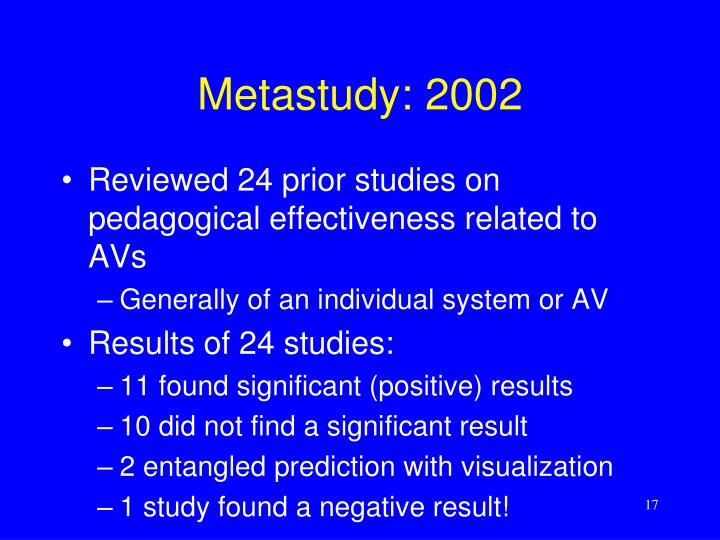 Metastudy: 2002