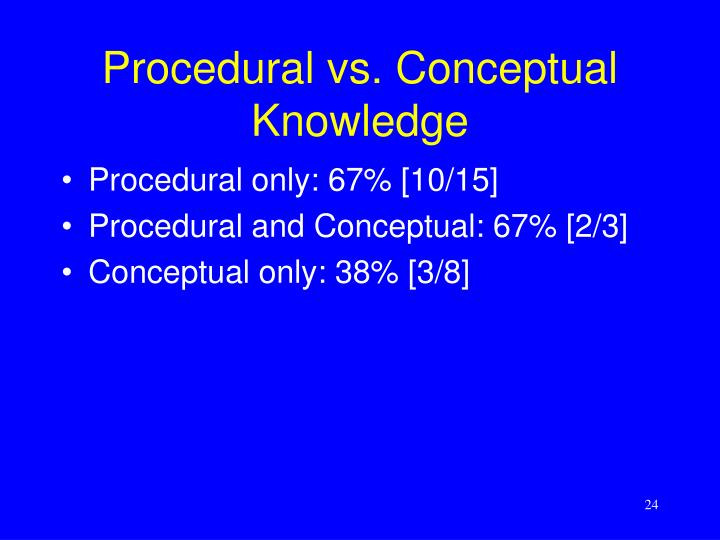 Procedural vs. Conceptual Knowledge