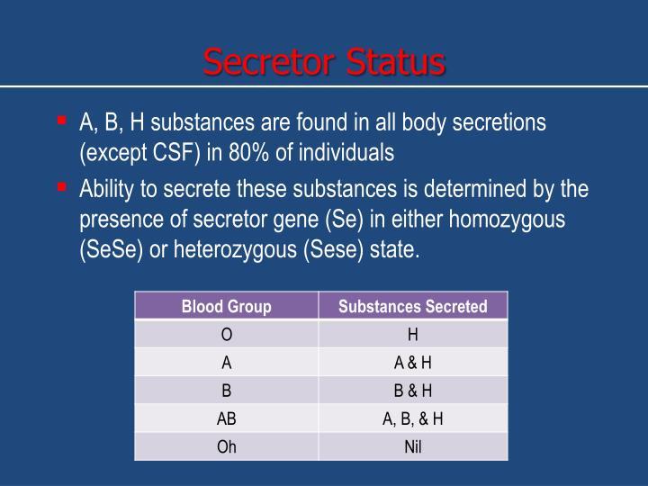 Secretor Status