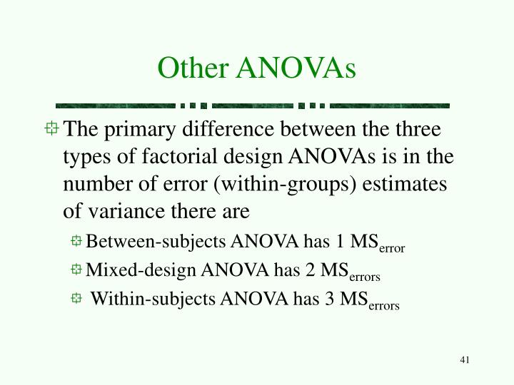 Other ANOVAs