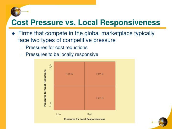 Cost Pressure vs. Local Responsiveness