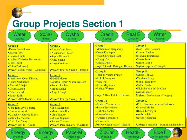 Group Projects Section 1