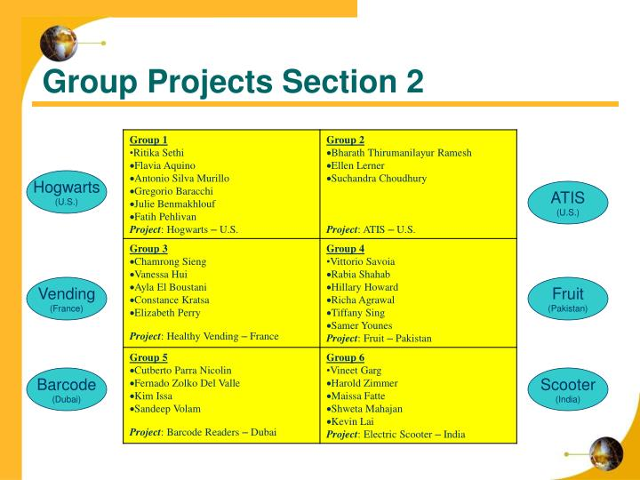 Group Projects Section 2