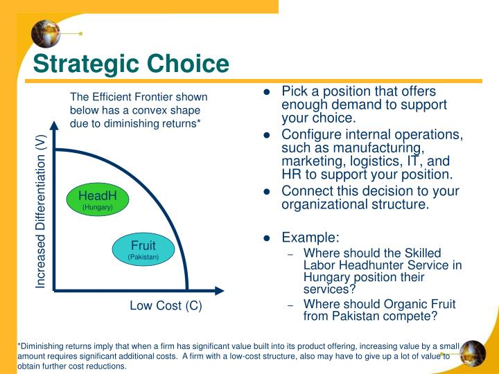 Pick a position that offers enough demand to support your choice.