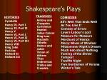 shakespeare s plays