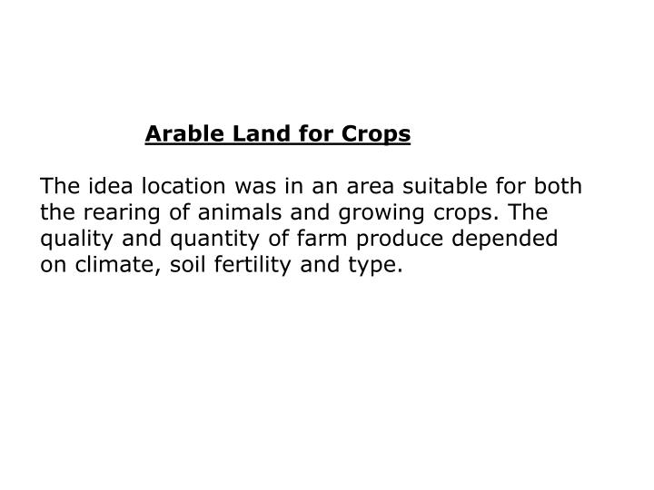 Arable Land for Crops