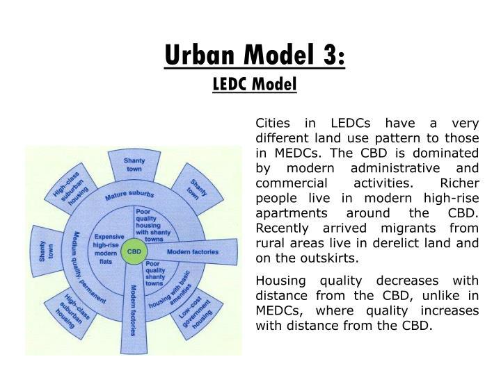 Urban Model 3: