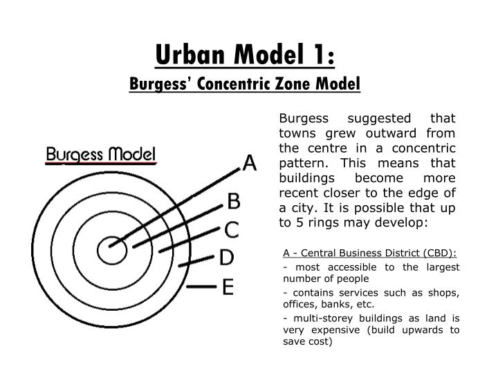 Urban Model 1: