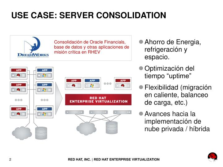 USE CASE: SERVER CONSOLIDATION