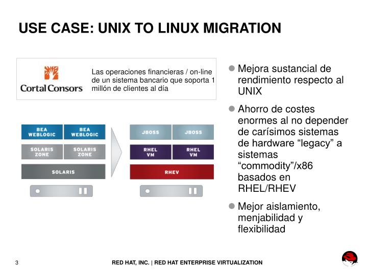 USE CASE: UNIX TO LINUX MIGRATION