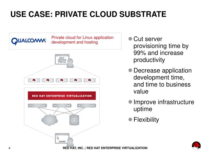 USE CASE: PRIVATE CLOUD SUBSTRATE