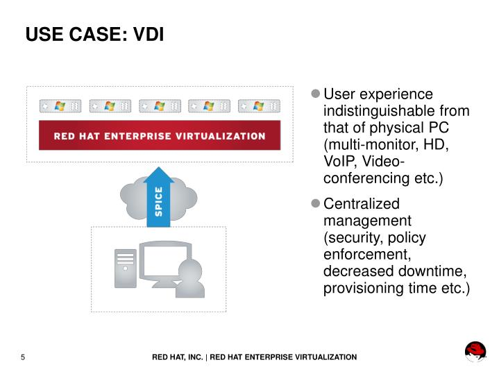 USE CASE: VDI