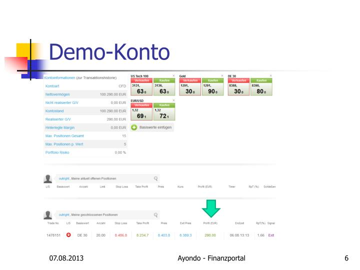 Demo-Konto