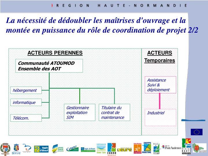 La ncessit de ddoubler les matrises d'ouvrage et la monte en puissance du rle de coordination de projet 2/2