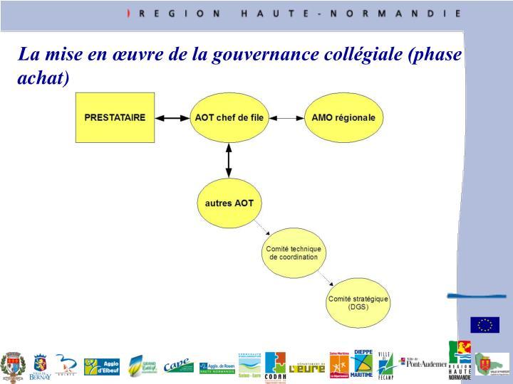 La mise en uvre de la gouvernance collgiale (phase achat)