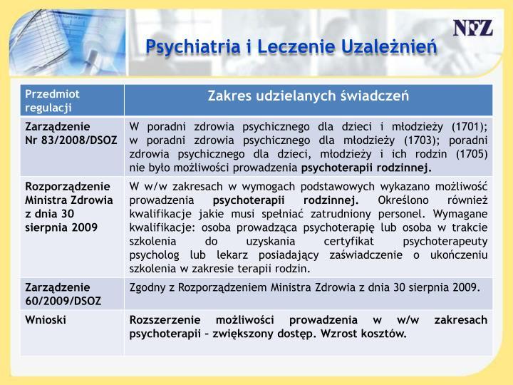 Psychiatria i Leczenie Uzależnień