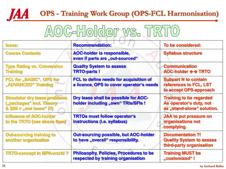 AOC-Holder vs. TRTO