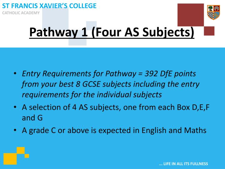 Pathway 1 (Four AS Subjects)