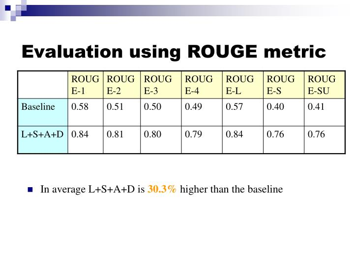Evaluation using ROUGE metric
