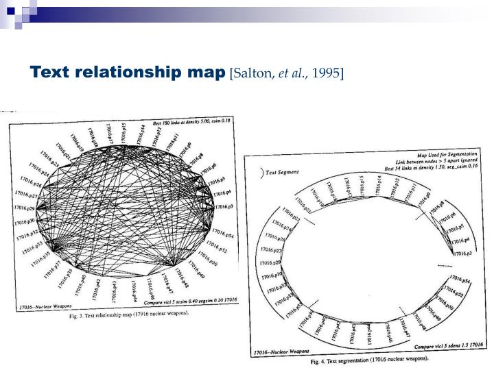 Text relationship map