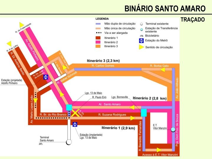 BINÁRIO SANTO AMARO