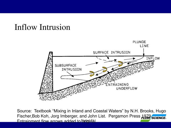 Inflow Intrusion