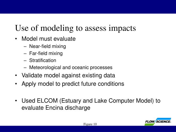 Use of modeling to assess impacts