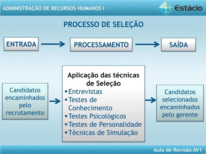 PROCESSO DE SELEÇÃO