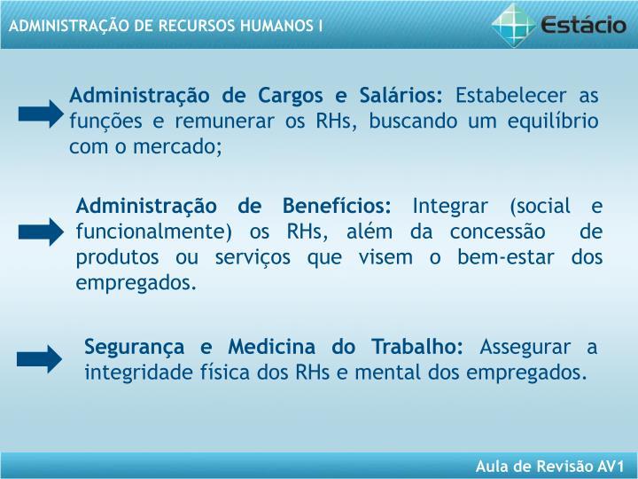 Administração de Cargos e Salários: