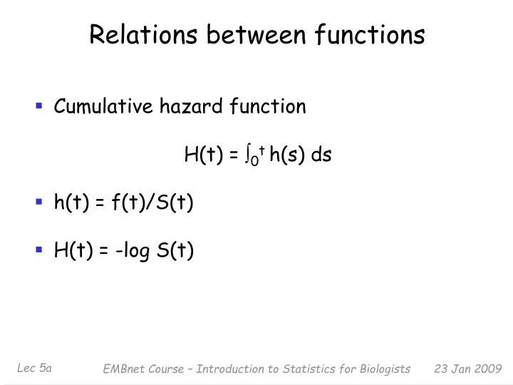 Relations between functions