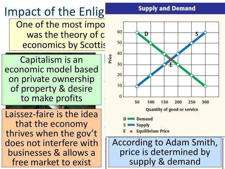 """adam smith economic theory summary Adam smith's ideas: his ethics and economics compared:  (e) he had an  ethical theory – set out in the """"theory of moral sentiments"""" (tms) based on a   because opposed monopolies and promoted wealth of nation (summary pp 71 -2 ."""