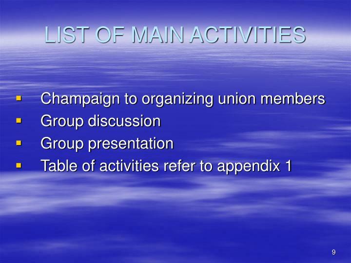 LIST OF MAIN ACTIVITIES