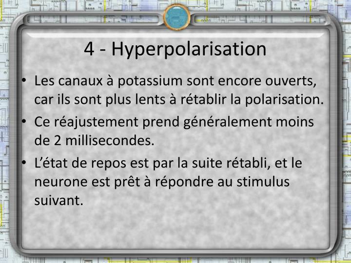 4 - Hyperpolarisation