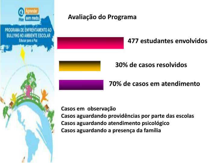 Avaliação do Programa