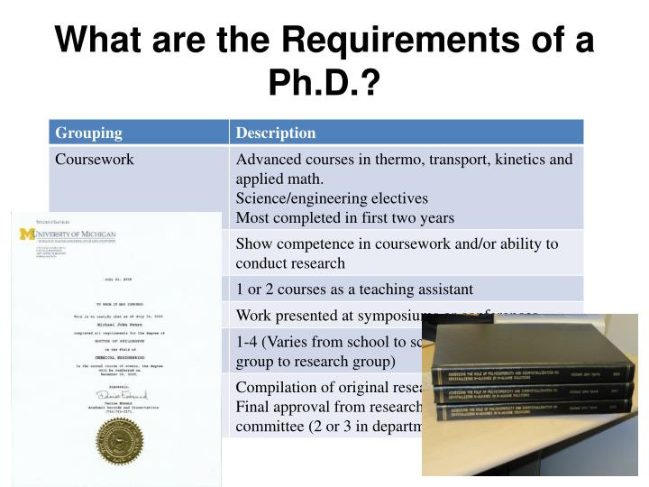 What are the Requirements of a Ph.D.?