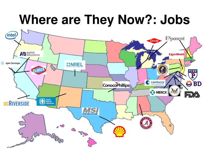 Where are They Now?: Jobs