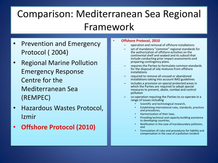 Comparison: Mediterranean Sea Regional Framework