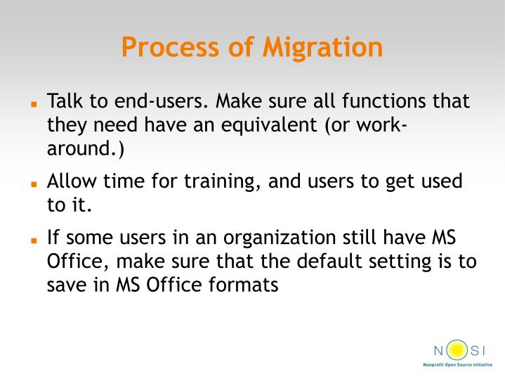 Process of Migration