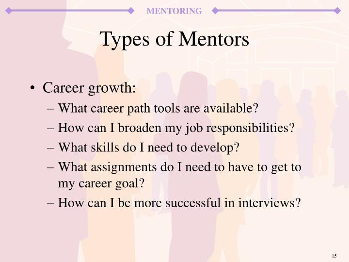 Career growth: