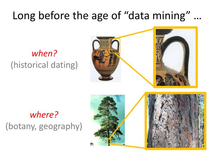 "Long before the age of ""data mining"" …"