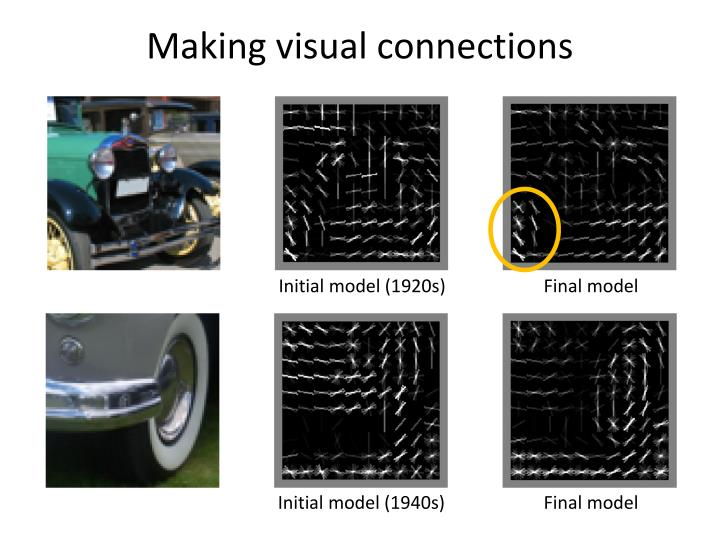 Making visual connections