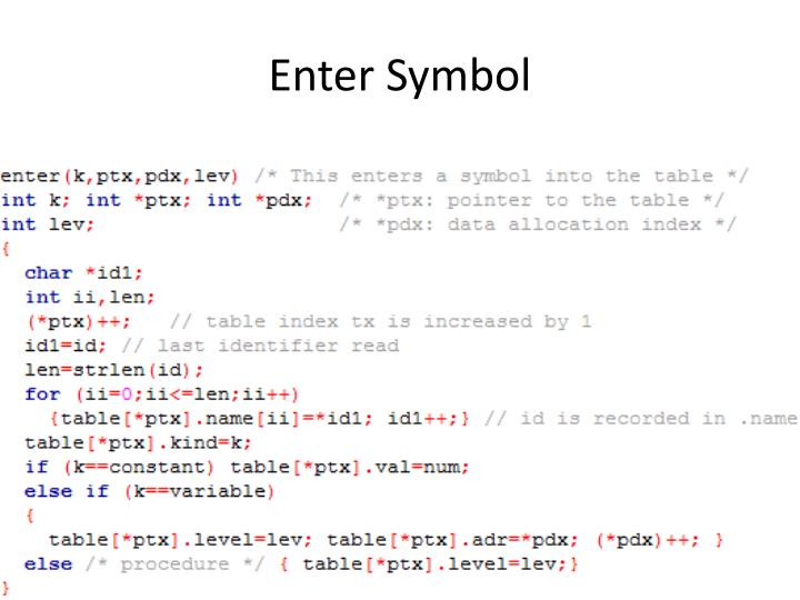 Enter Symbol