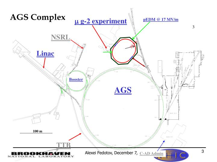 Ags complex