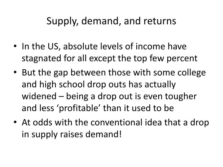 Supply, demand, and returns