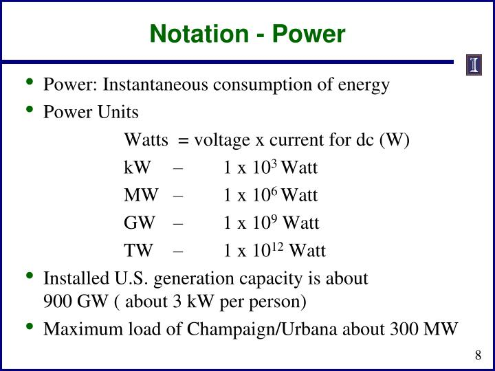 Notation - Power