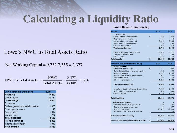 Calculating a Liquidity Ratio