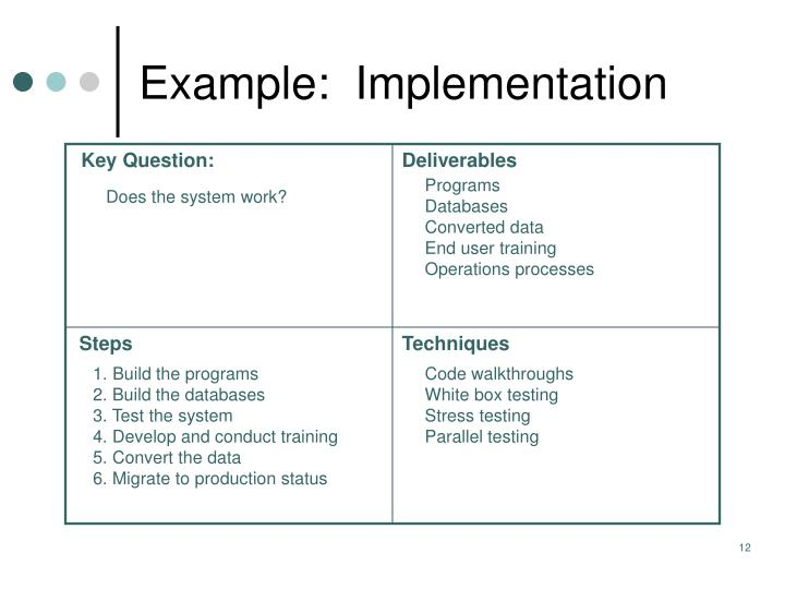 Example:  Implementation