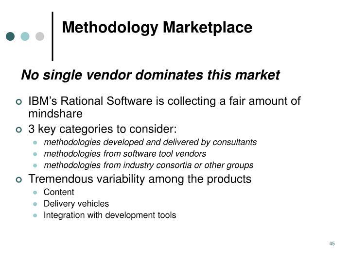 Methodology Marketplace