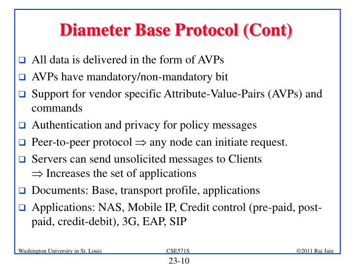 Diameter Base Protocol (Cont)